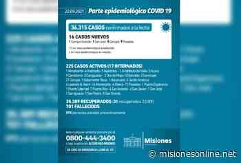Coronavirus en Misiones: la provincia llegó a los cuatro días consecutivos sin víctimas fatales - Misiones OnLine