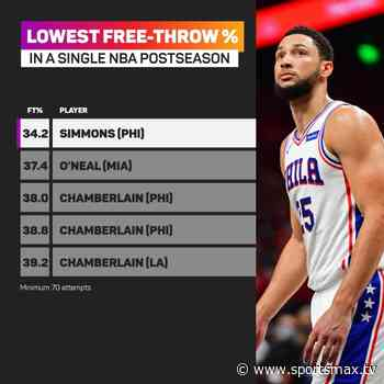 76ers and Doc Rivers want to convince Ben Simmons to stay amid trade talk - sportsmax.tv
