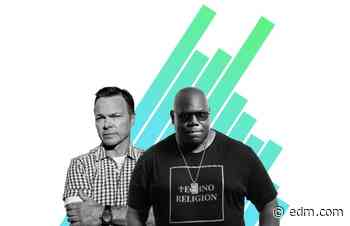 Pete Tong and Carl Cox Are DJing Back-to-Back From 400 Miles Apart - EDM.com