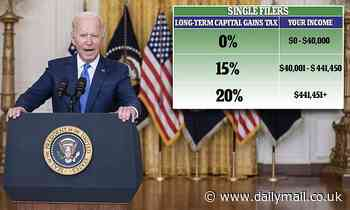 Biden claims wealthiest 400 families in US pay income tax of 8.2% - are they skewing figures?