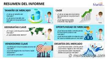 El Mercado De La Leche Y La Crema De Coco En 2021: ¿Qué Hay De Nuevo? ¿Que Sigue? - Mundo Ciruja - Mundo Ciruja