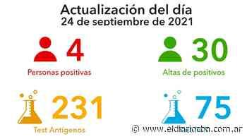 Coronavirus en Villa María: Cuatro nuevos casos y 30 altas médicas - El Diario del Centro del País