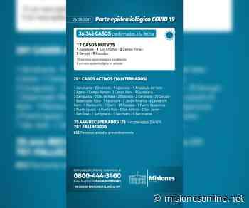 Coronavirus en Misiones: sexto día consecutivo sin fallecidos en la provincia - Misiones OnLine