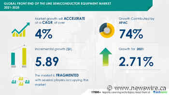 $ 5.89 Bn growth opportunity in Front End of the Line Semiconductor Equipment Market 2021-2025 | 17,000+ Technavio Research Reports