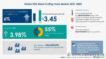 $ 3.45 Bn growth opportunity in Global HSS Metal Cutting Tools Market 2021-2025 | Technavio forecasts 3.98% YOY growth in 2021