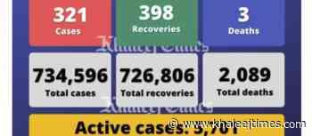Coronavirus: UAE reports 321 Covid-19 cases, 398 recoveries, 3 deaths - Khaleej Times