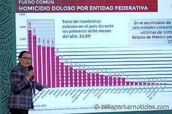 En 8 meses han muerto 840 personas por homicidio doloso en Veracruz. - Billie Parker Noticias