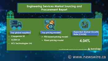 Global Engineering Services Market Will Register an Incremental Spend of About USD 201.74 Billion, Says SpendEdge