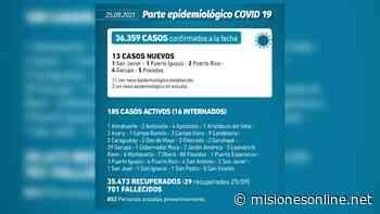 Una semana sin muertes por coronavirus en Misiones - Misiones OnLine