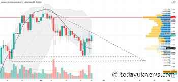 ADA - 1d Chart Update For BINANCE:ADAUSD By Entertheroach - Todayuknews - Todayuknews