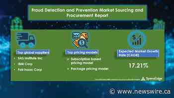 Fraud Detection and Prevention Sourcing and Procurement Market during 2021-2025| COVID-19 Impact & Recovery Analysis | SpendEdge