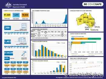 Coronavirus (COVID-19) at a glance – 26 September 2021 - Australian Government Department of Health