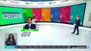 Rui Moreira deverá vencer corrida ao Porto - RTP