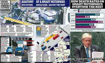 Exposed: The lethal flaws in smart motorways radar system that put YOU in danger