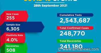 Coronavirus - Kenya: COVID-19 Update (28 September 2021) - Africanews English