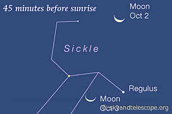 This Week's Sky at a Glance, October 1 – 9