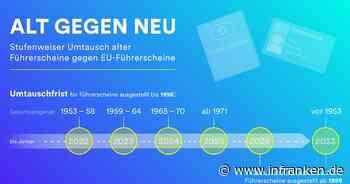 Landkreis Lichtenfels: Mehrere Jahrgänge müssen dringend Führerscheine umtauschen