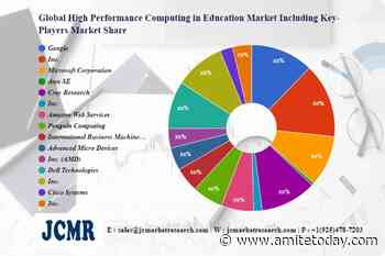 High Performance Computing in Education Market Innovative Strategy by 2028 | Google, Inc., Microsoft Corporation, Atos SE, Cray Research – Amite Tangy Digest - Amite Tangy Digest