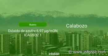 Calidad del aire en Calabozo de hoy 9 de octubre de 2021 - Condición del aire ICAP - infobae