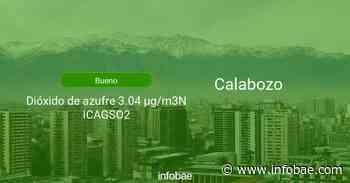 Calidad del aire en Calabozo de hoy 12 de octubre de 2021 - Condición del aire ICAP - infobae