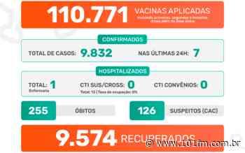 Jaboticabal soma mais de 110 mil doses de vacinas aplicadas e segue com 0% de ocupação em leitos CTI - Rádio 101FM