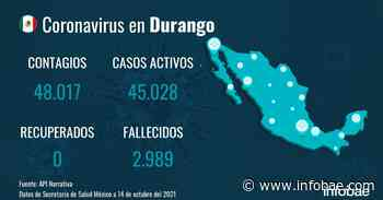 Durango registra 48.017 casos y 2.989 fallecimientos desde el inicio de la pandemia - infobae