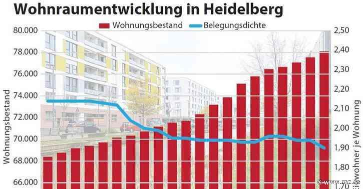 Nur 544 neue Appartements:  Heidelberg verfehlt Ziele auf dem Wohnungsmarkt klar