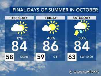 One more day of warmth before cool, fall-like air invades