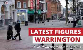 New coronavirus cases continue to rocket in Warrington - Warrington Guardian