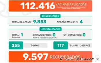 Jaboticabal segue avançando na vacinação e já soma mais de 112 mil doses aplicadas; CTI segue sem ocupação - Rádio 101FM