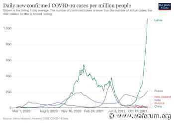 COVID-19: What you need to know about the coronavirus pandemic on 19 October - World Economic Forum