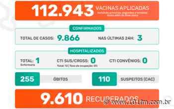 Jaboticabal confirma apenas 3 casos do novo coronavírus nas últimas 24h, menor número de 2021 - Rádio 101FM