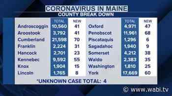 Total coronavirus cases in Maine top 100,000 - WABI