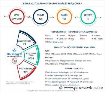 A $21.3 Billion Global Opportunity for Retail Automation by 2026 - New Research from StrategyR