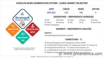 Global Satellite-Based Augmentation Systems Market to Reach $669.4 Million by 2026