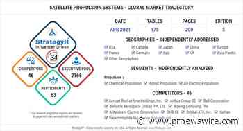 Valued to be $24.3 Billion by 2026, Satellite Propulsion Systems Slated for Steady Growth Worldwide