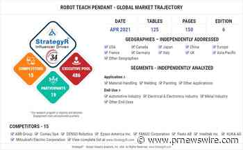 Global Industry Analysts Predicts the World Robot Teach Pendant Market to Reach $229.2 Million by 2026