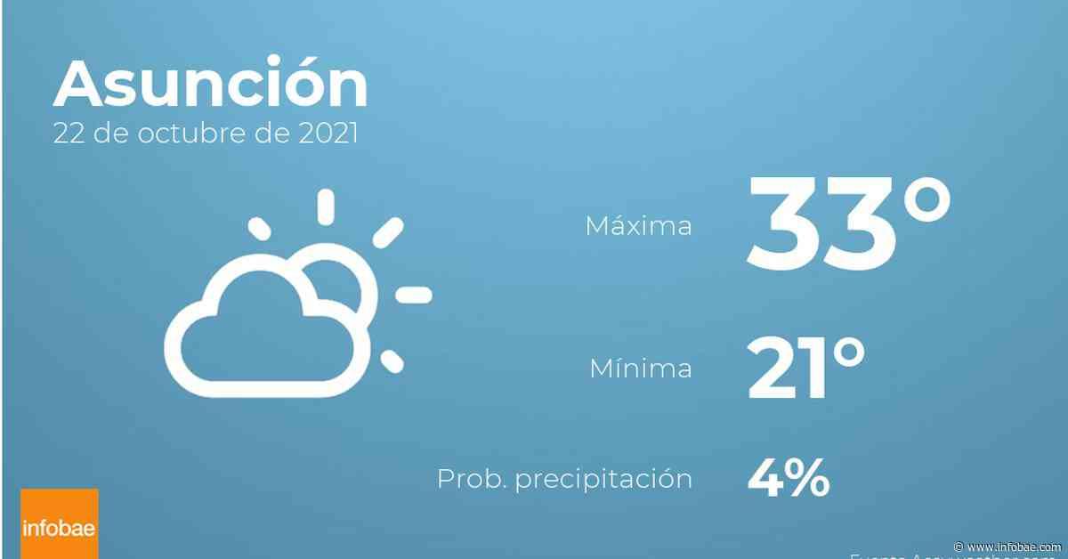 Previsión meteorológica: El tiempo hoy en Asunción, 22 de octubre - Infobae.com