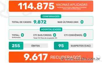 Jaboticabal segue sem casos confirmados do novo coronavírus nas últimas 48h e sem pacientes internados - Rádio 101FM