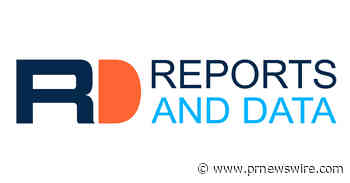 Rising Use of Butyl Rubber as a Lubricant Additive and in Pharmaceutical Rubber Products to Drive Market Growth: Reports and Data